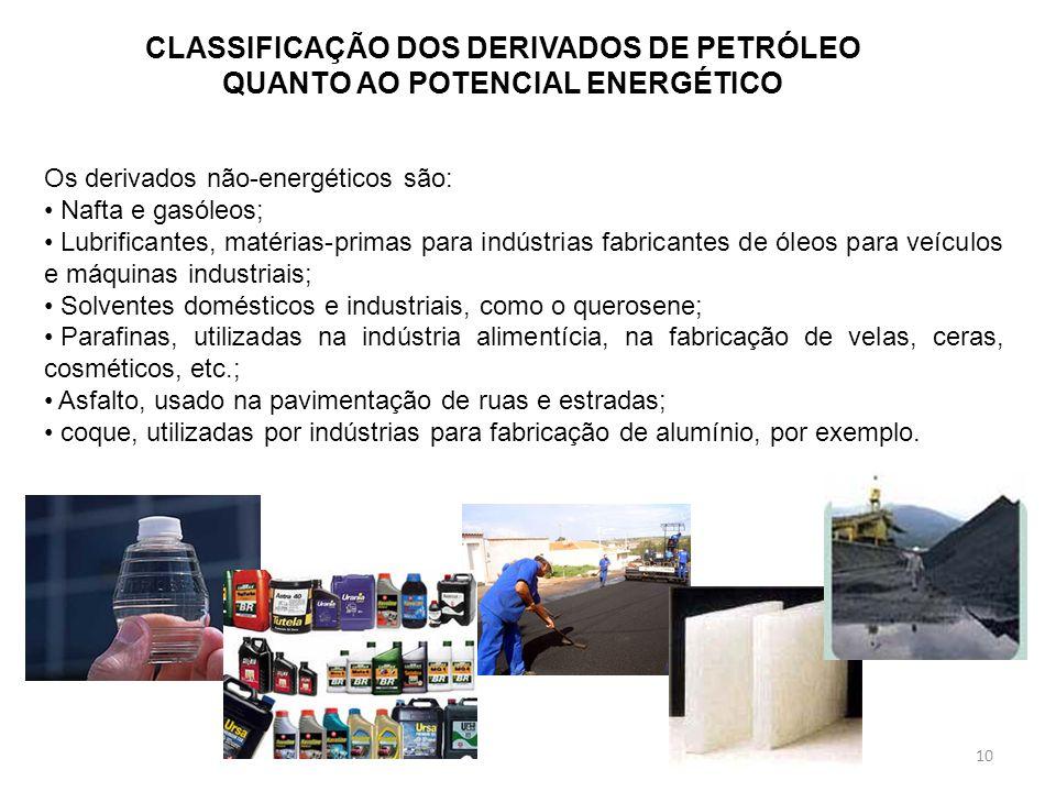10 Os derivados não-energéticos são: Nafta e gasóleos; Lubrificantes, matérias-primas para indústrias fabricantes de óleos para veículos e máquinas in
