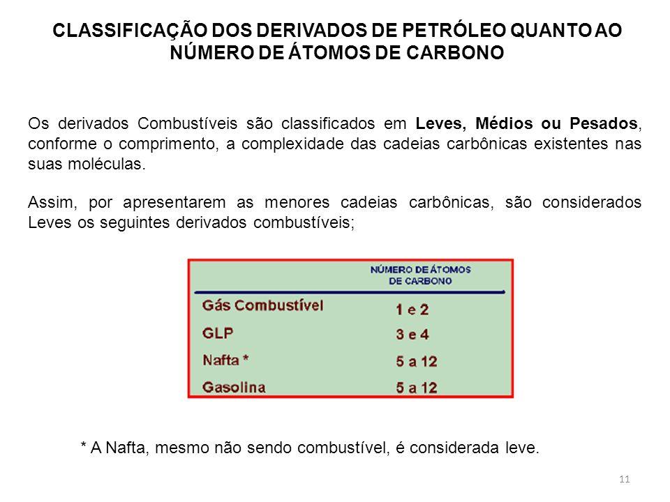 Os derivados Combustíveis são classificados em Leves, Médios ou Pesados, conforme o comprimento, a complexidade das cadeias carbônicas existentes nas