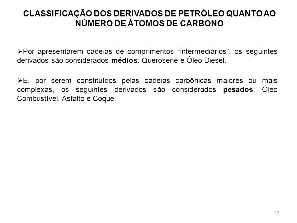 Por apresentarem cadeias de comprimentos intermediários, os seguintes derivados são considerados médios: Querosene e Óleo Diesel. 12 CLASSIFICAÇÃO DOS