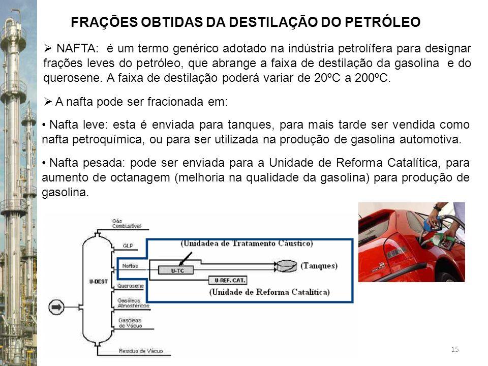 15 FRAÇÕES OBTIDAS DA DESTILAÇÃO DO PETRÓLEO NAFTA: é um termo genérico adotado na indústria petrolífera para designar frações leves do petróleo, que