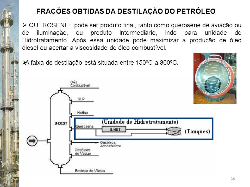 16 FRAÇÕES OBTIDAS DA DESTILAÇÃO DO PETRÓLEO QUEROSENE: pode ser produto final, tanto como querosene de aviação ou de iluminação, ou produto intermedi