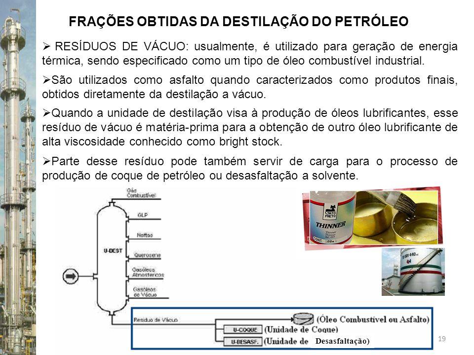 19 FRAÇÕES OBTIDAS DA DESTILAÇÃO DO PETRÓLEO São utilizados como asfalto quando caracterizados como produtos finais, obtidos diretamente da destilação