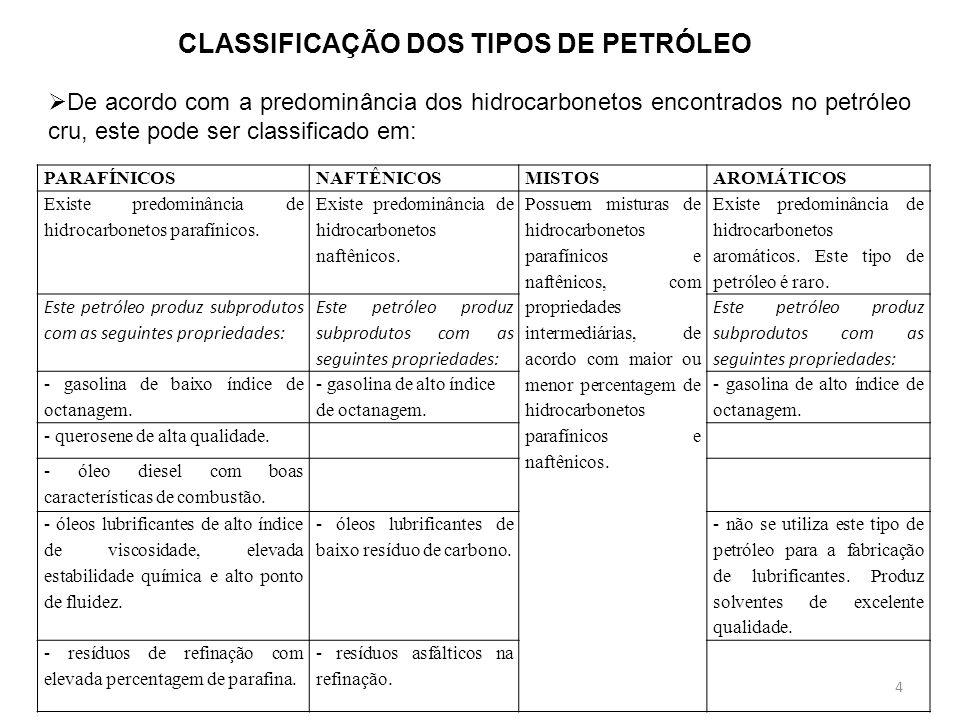 4 CLASSIFICAÇÃO DOS TIPOS DE PETRÓLEO De acordo com a predominância dos hidrocarbonetos encontrados no petróleo cru, este pode ser classificado em: PA