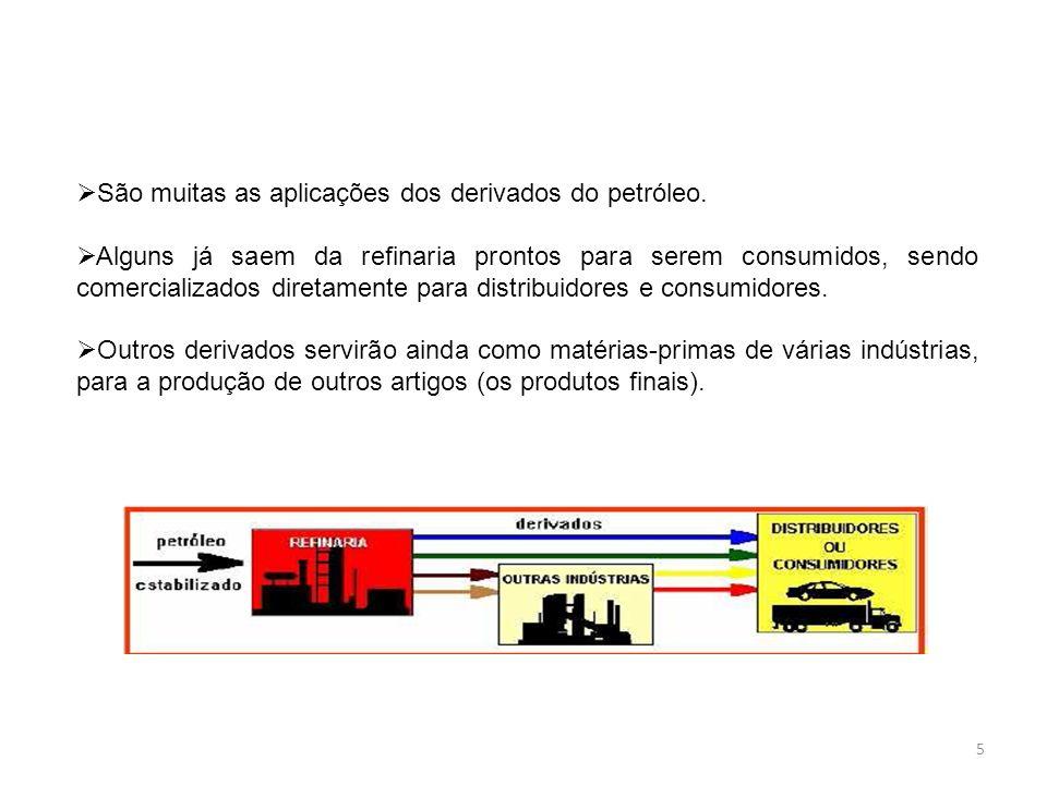 São muitas as aplicações dos derivados do petróleo. Alguns já saem da refinaria prontos para serem consumidos, sendo comercializados diretamente para