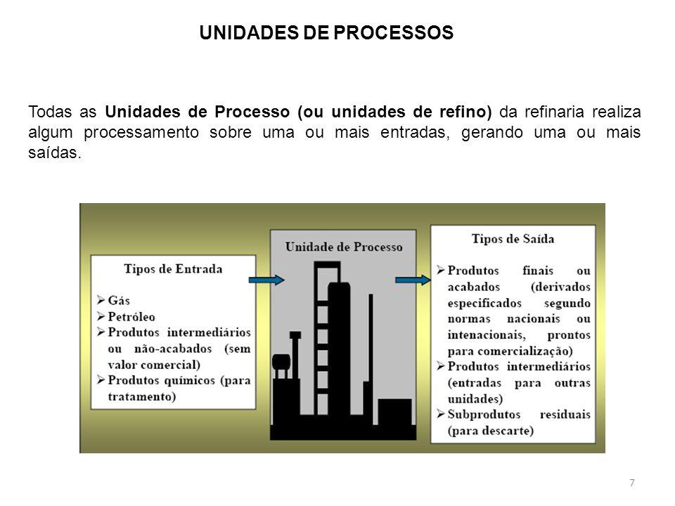 7 Todas as Unidades de Processo (ou unidades de refino) da refinaria realiza algum processamento sobre uma ou mais entradas, gerando uma ou mais saída