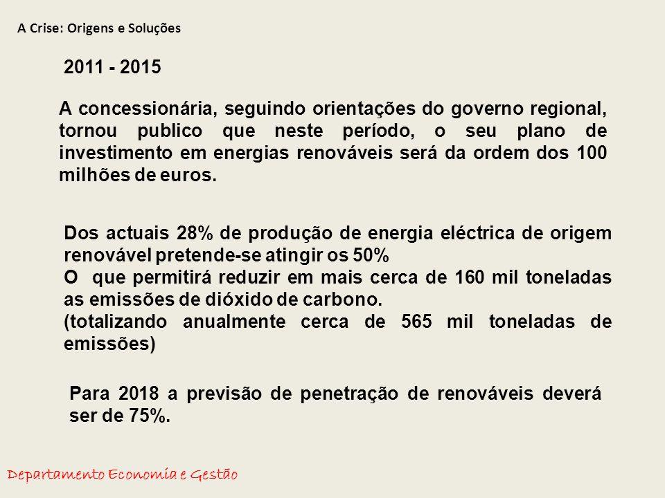 A Crise: Origens e Soluções Departamento Economia e Gestão A concessionária, seguindo orientações do governo regional, tornou publico que neste período, o seu plano de investimento em energias renováveis será da ordem dos 100 milhões de euros.