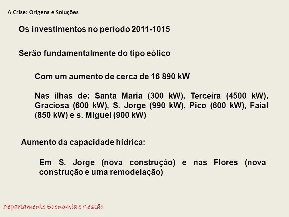 A Crise: Origens e Soluções Departamento Economia e Gestão Os investimentos no período 2011-1015 Serão fundamentalmente do tipo eólico Com um aumento de cerca de 16 890 kW Nas ilhas de: Santa Maria (300 kW), Terceira (4500 kW), Graciosa (600 kW), S.