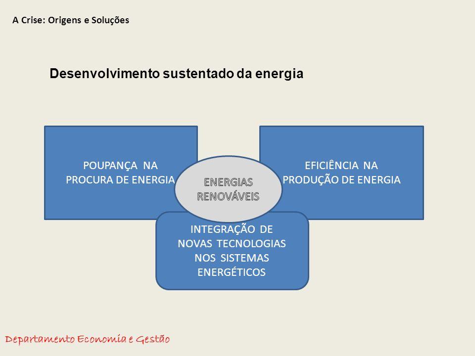 A Crise: Origens e Soluções Departamento Economia e Gestão Desenvolvimento sustentado da energia POUPANÇA NA PROCURA DE ENERGIA EFICIÊNCIA NA PRODUÇÃO DE ENERGIA INTEGRAÇÃO DE NOVAS TECNOLOGIAS NOS SISTEMAS ENERGÉTICOS