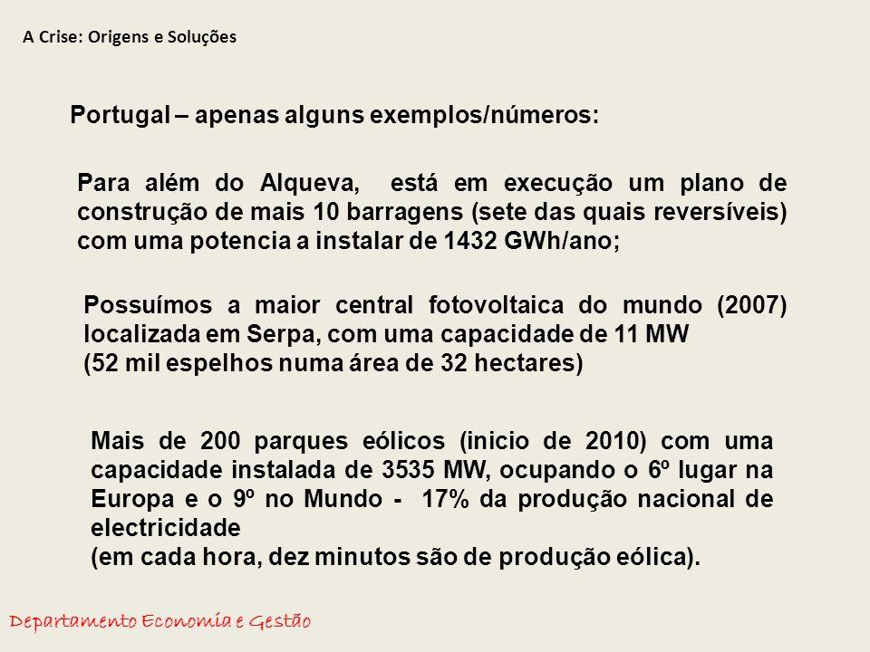 A Crise: Origens e Soluções Departamento Economia e Gestão Portugal – apenas alguns exemplos/números: Para além do Alqueva, está em execução um plano de construção de mais 10 barragens (sete das quais reversíveis) com uma potencia a instalar de 1432 GWh/ano; Possuímos a maior central fotovoltaica do mundo (2007) localizada em Serpa, com uma capacidade de 11 MW (52 mil espelhos numa área de 32 hectares) Mais de 200 parques eólicos (inicio de 2010) com uma capacidade instalada de 3535 MW, ocupando o 6º lugar na Europa e o 9º no Mundo - 17% da produção nacional de electricidade (em cada hora, dez minutos são de produção eólica).