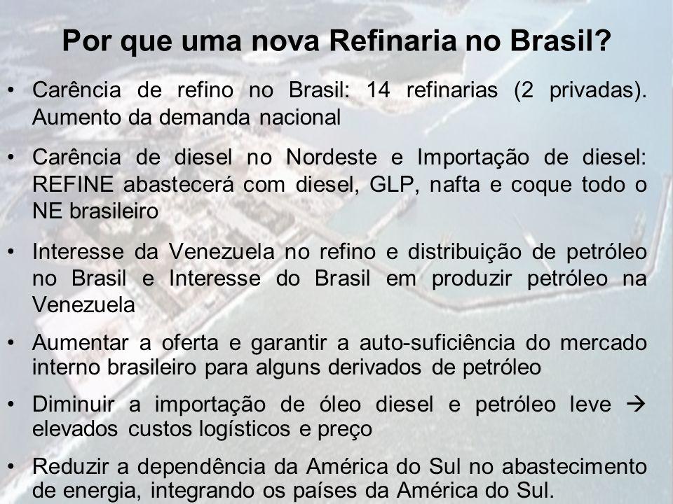 Por que uma nova Refinaria no Brasil? Carência de refino no Brasil: 14 refinarias (2 privadas). Aumento da demanda nacional Carência de diesel no Nord