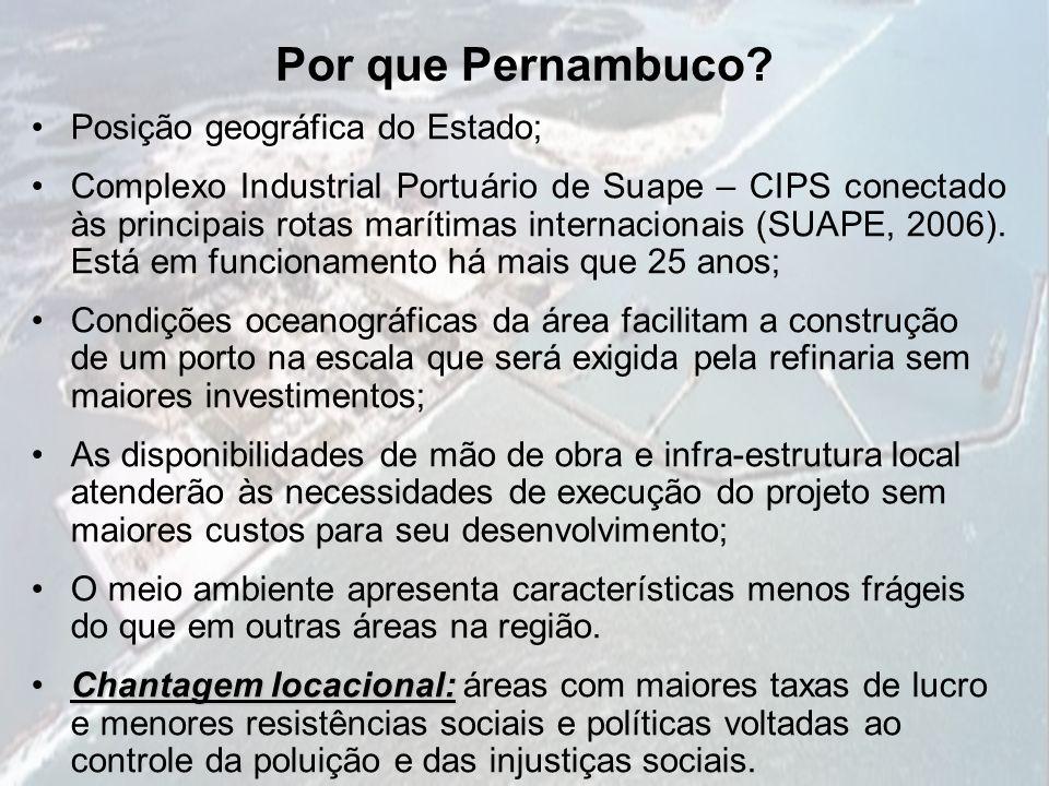 Por que Pernambuco? Posição geográfica do Estado; Complexo Industrial Portuário de Suape – CIPS conectado às principais rotas marítimas internacionais
