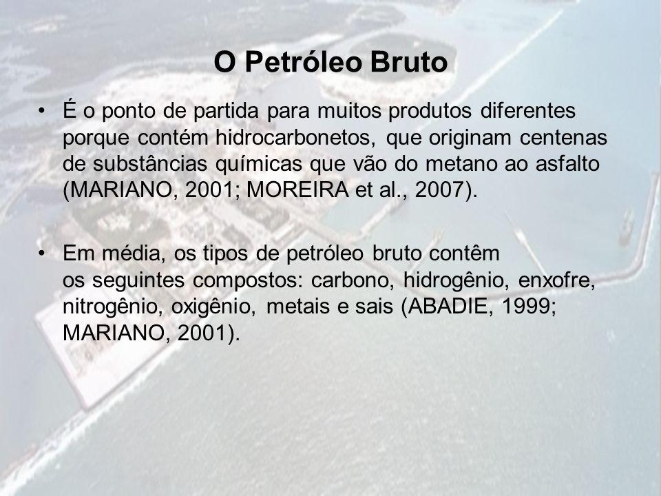 O Petróleo Bruto É o ponto de partida para muitos produtos diferentes porque contém hidrocarbonetos, que originam centenas de substâncias químicas que