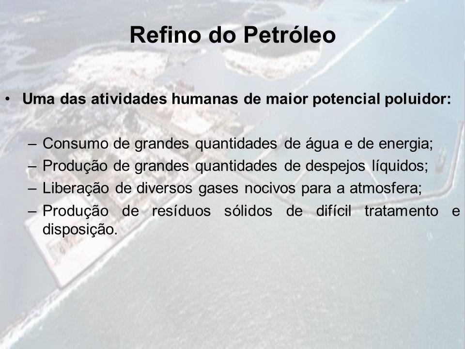 Refino do Petróleo Uma das atividades humanas de maior potencial poluidor: –Consumo de grandes quantidades de água e de energia; –Produção de grandes