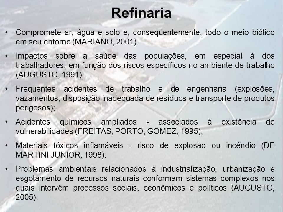 Refinaria Compromete ar, água e solo e, conseqüentemente, todo o meio biótico em seu entorno (MARIANO, 2001). Impactos sobre a saúde das populações, e
