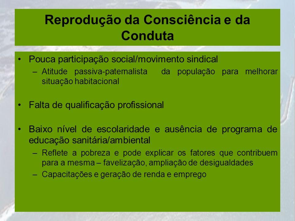 Reprodução da Consciência e da Conduta Pouca participação social/movimento sindical –Atitude passiva-paternalista da população para melhorar situação