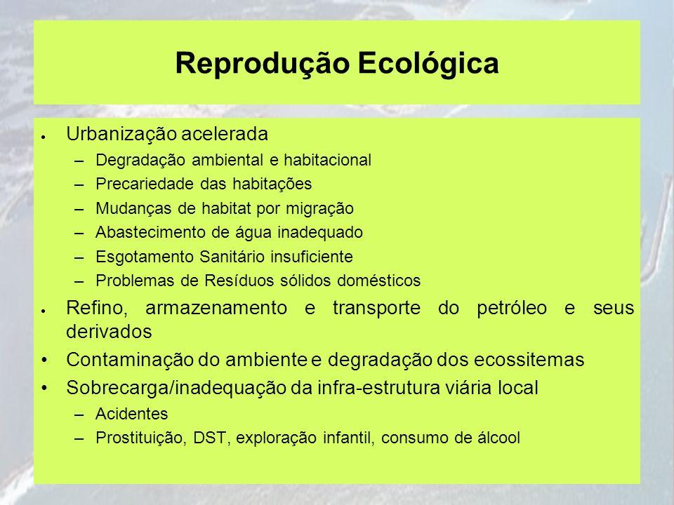 Reprodução Ecológica Urbanização acelerada –Degradação ambiental e habitacional –Precariedade das habitações –Mudanças de habitat por migração –Abaste