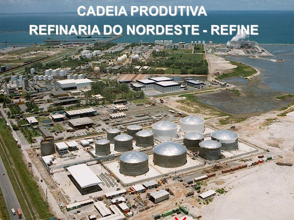 CADEIA PRODUTIVA REFINARIA DO NORDESTE - REFINE REFINARIA DO NORDESTE - REFINE