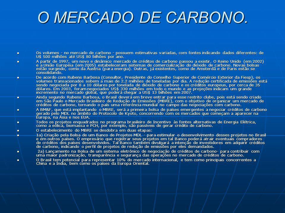 O MERCADO DE CARBONO. Os volumes - no mercado de carbono - possuem estimativas variadas, com fontes indicando dados diferentes: de U$ 500 milhões até