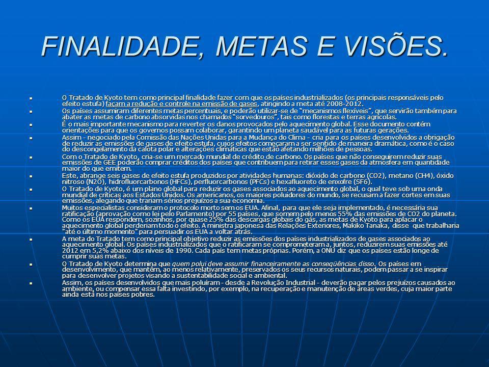 VANTAGENS DA ADESÃO AO TRATADO DE KYOTO.