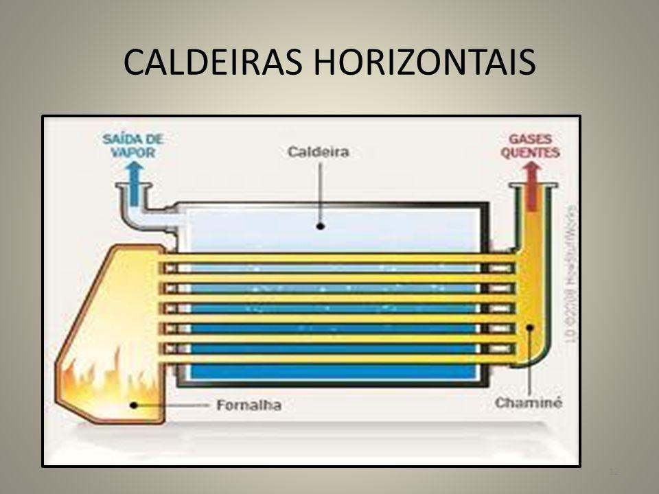CALDEIRAS HORIZONTAIS 12