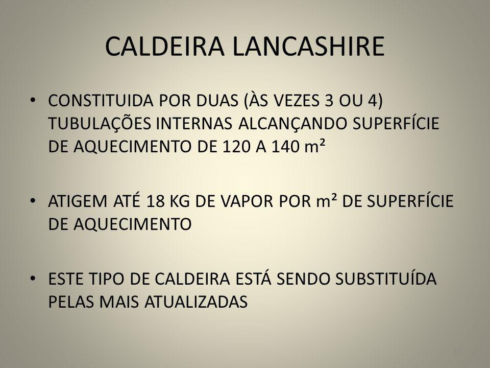 CALDEIRA LANCASHIRE CONSTITUIDA POR DUAS (ÀS VEZES 3 OU 4) TUBULAÇÕES INTERNAS ALCANÇANDO SUPERFÍCIE DE AQUECIMENTO DE 120 A 140 m² ATIGEM ATÉ 18 KG D