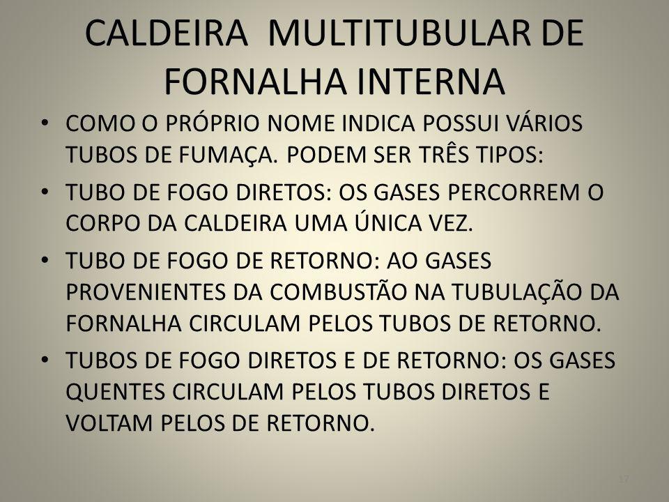 CALDEIRA MULTITUBULAR DE FORNALHA INTERNA COMO O PRÓPRIO NOME INDICA POSSUI VÁRIOS TUBOS DE FUMAÇA. PODEM SER TRÊS TIPOS: TUBO DE FOGO DIRETOS: OS GAS