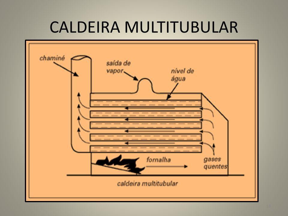 CALDEIRA MULTITUBULAR 18
