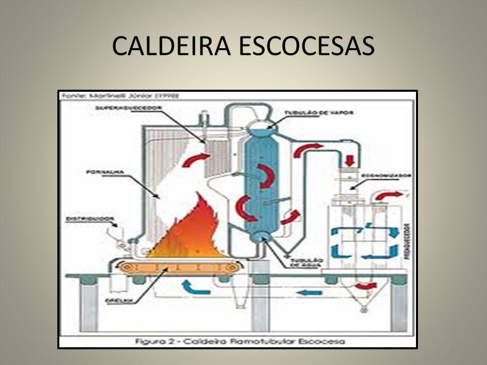 CALDEIRA ESCOCESAS 20