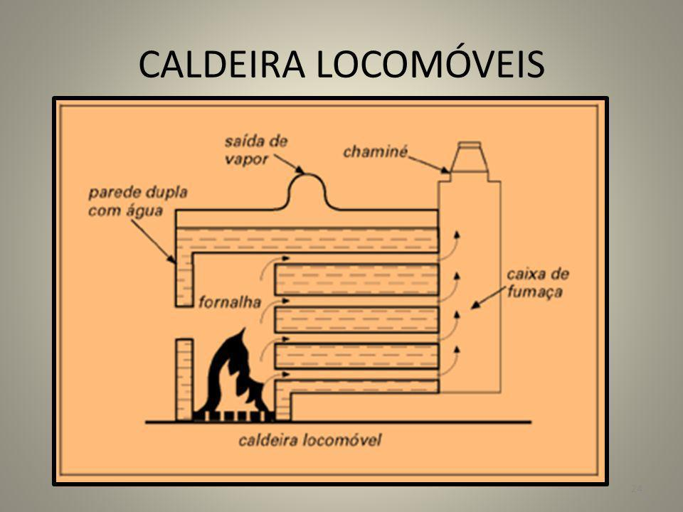 CALDEIRA LOCOMÓVEIS 24