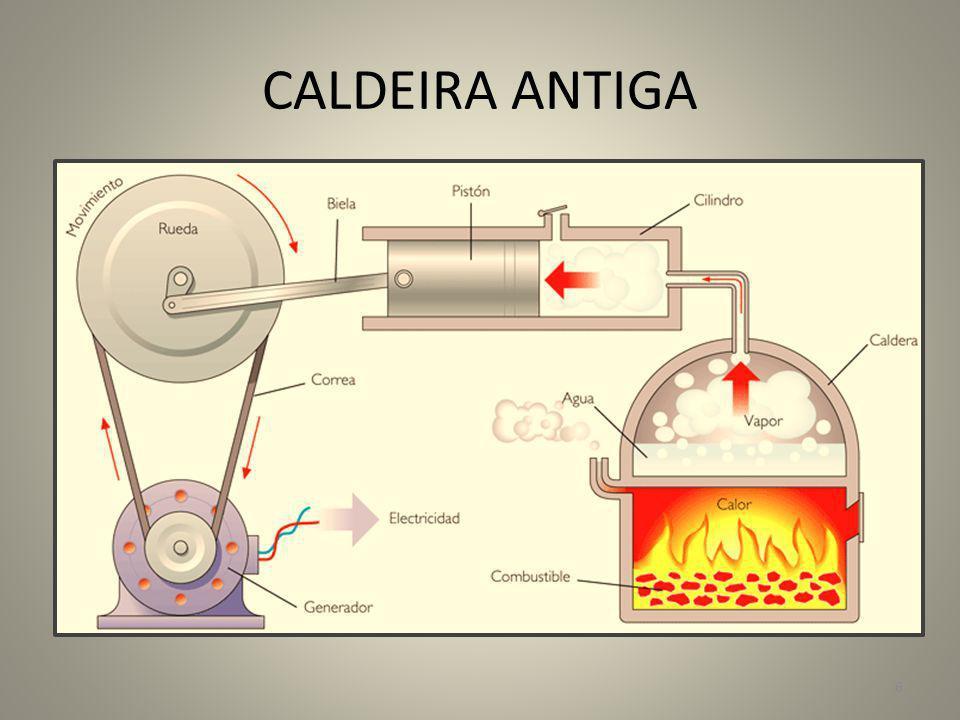 CALDEIRAS FLAMOTUBULAR CALDEIRAS DE TUBOS DE FOGO OU TUBOS DE FUMAÇA, OU GASES TUBULARES QUE OS GASES PROVENIENTE DE COMBUSTÃO (GASES QUENTES / GASES DE EXAUSTÃO) ATRAVESSAM A CALDEIRA NO INTERIOR DOS TUBOS CIRCUNDADO POR ÁGUA, CEDENDO CALOR Á MESMA 7