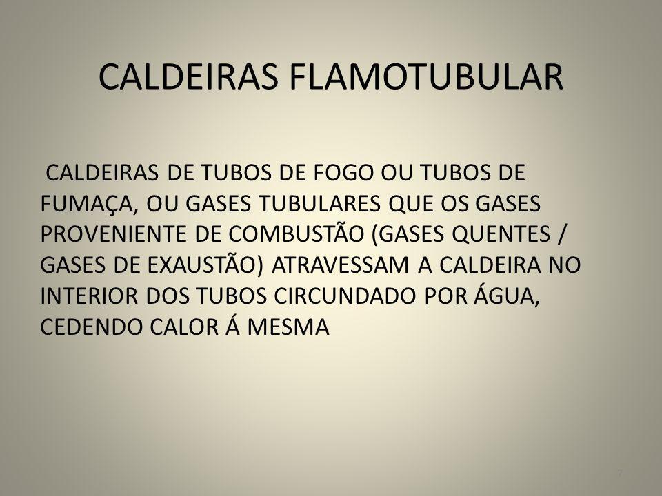 CALDEIRAS FLAMOTUBULAR CALDEIRAS DE TUBOS DE FOGO OU TUBOS DE FUMAÇA, OU GASES TUBULARES QUE OS GASES PROVENIENTE DE COMBUSTÃO (GASES QUENTES / GASES