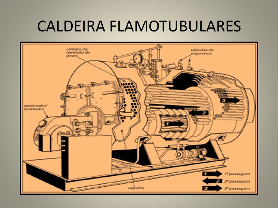CALDEIRA VERTICAL SÃO TUBOS COLOCADOS VERTICALMENTE NUM CORPO CILÍNDRICO,FECHADO NAS EXTREMIDADES POR PLACAS CHAMADAS ESPELHOS.