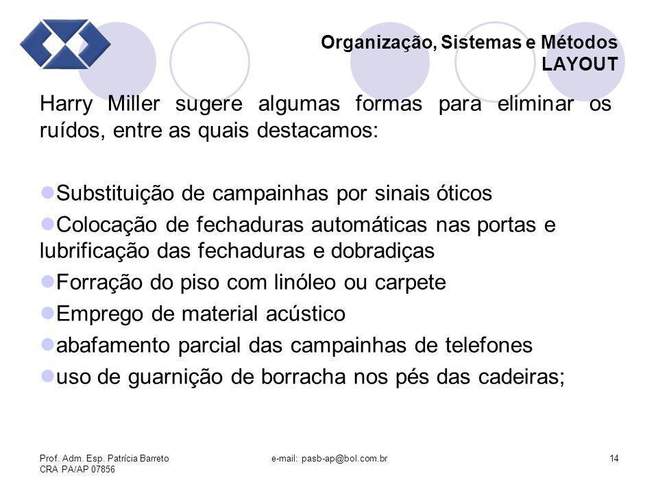 Prof. Adm. Esp. Patrícia Barreto CRA PA/AP 07856 e-mail: pasb-ap@bol.com.br14 Organização, Sistemas e Métodos LAYOUT Harry Miller sugere algumas forma