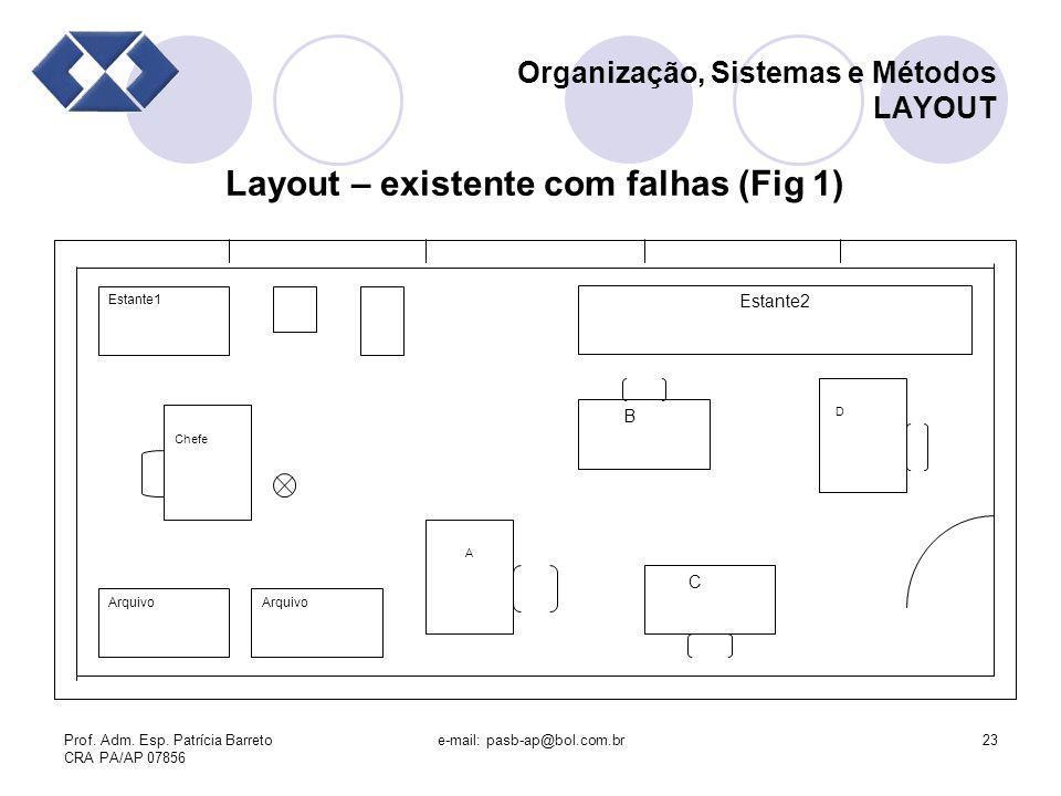 Prof. Adm. Esp. Patrícia Barreto CRA PA/AP 07856 e-mail: pasb-ap@bol.com.br23 Organização, Sistemas e Métodos LAYOUT Layout – existente com falhas (Fi