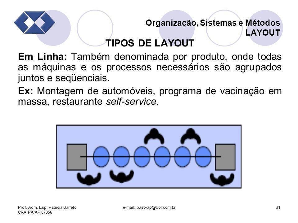 Prof. Adm. Esp. Patrícia Barreto CRA PA/AP 07856 e-mail: pasb-ap@bol.com.br31 Organização, Sistemas e Métodos LAYOUT TIPOS DE LAYOUT Em Linha: Também