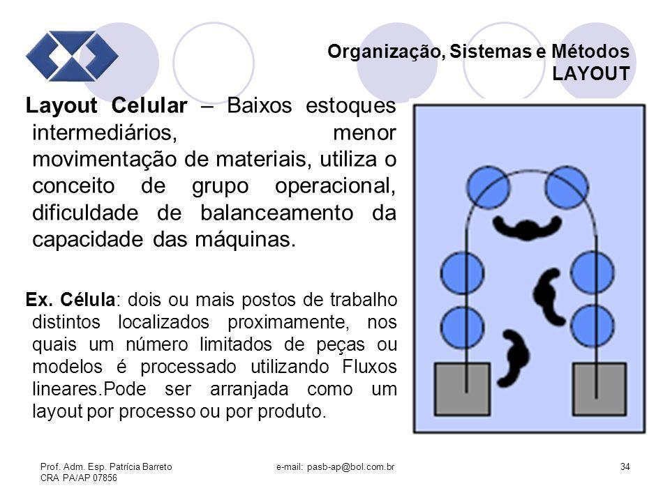 Prof. Adm. Esp. Patrícia Barreto CRA PA/AP 07856 e-mail: pasb-ap@bol.com.br34 Organização, Sistemas e Métodos LAYOUT Layout Celular – Baixos estoques