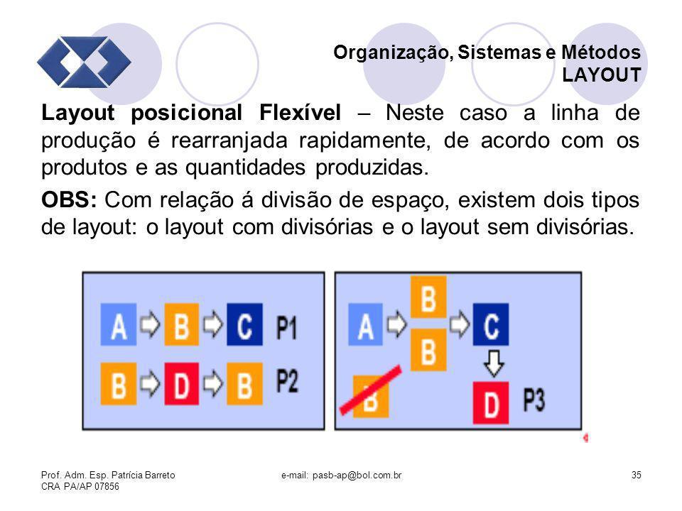 Prof. Adm. Esp. Patrícia Barreto CRA PA/AP 07856 e-mail: pasb-ap@bol.com.br35 Organização, Sistemas e Métodos LAYOUT Layout posicional Flexível – Nest