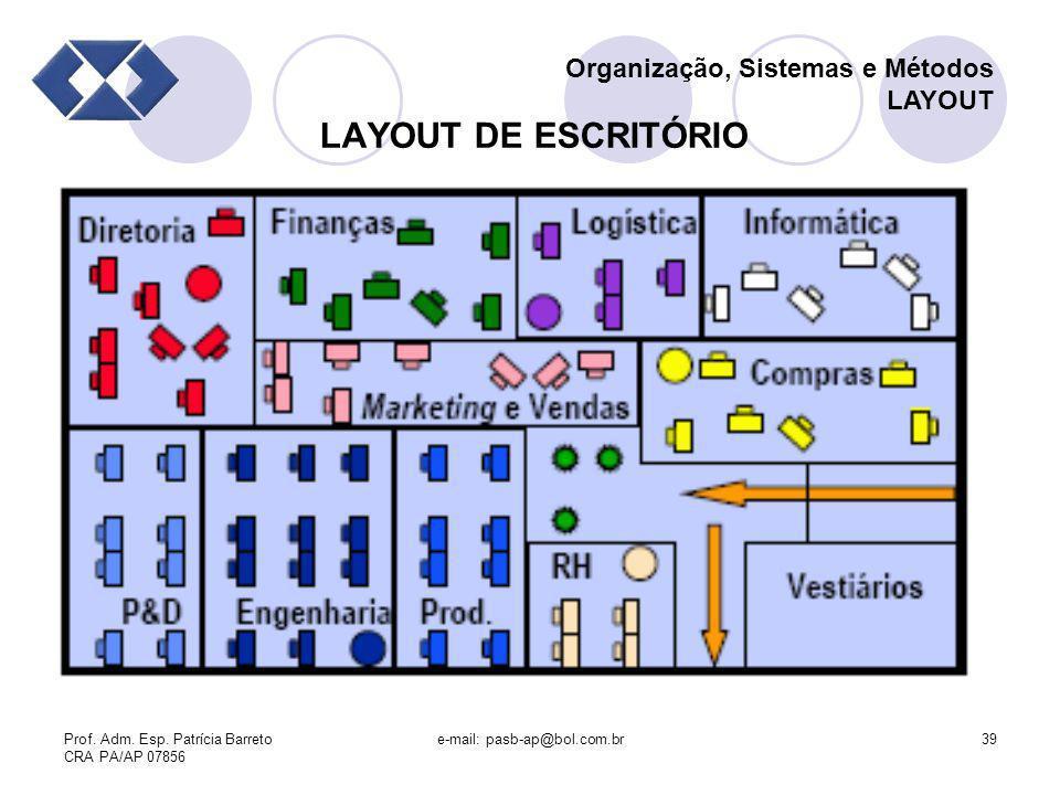 Prof. Adm. Esp. Patrícia Barreto CRA PA/AP 07856 e-mail: pasb-ap@bol.com.br39 LAYOUT DE ESCRITÓRIO Organização, Sistemas e Métodos LAYOUT