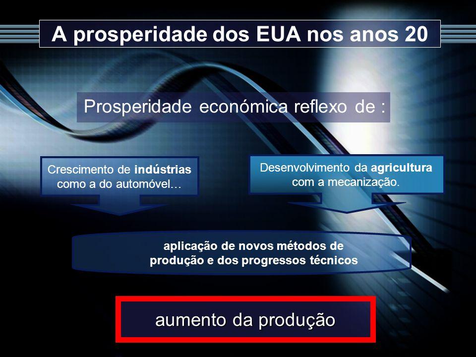A prosperidade dos EUA nos anos 20 Prosperidade económica reflexo de : aumento da produção aplicação de novos métodos de produção e dos progressos téc