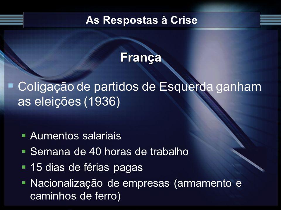 As Respostas à Crise França Coligação de partidos de Esquerda ganham as eleições (1936) Aumentos salariais Semana de 40 horas de trabalho 15 dias de f