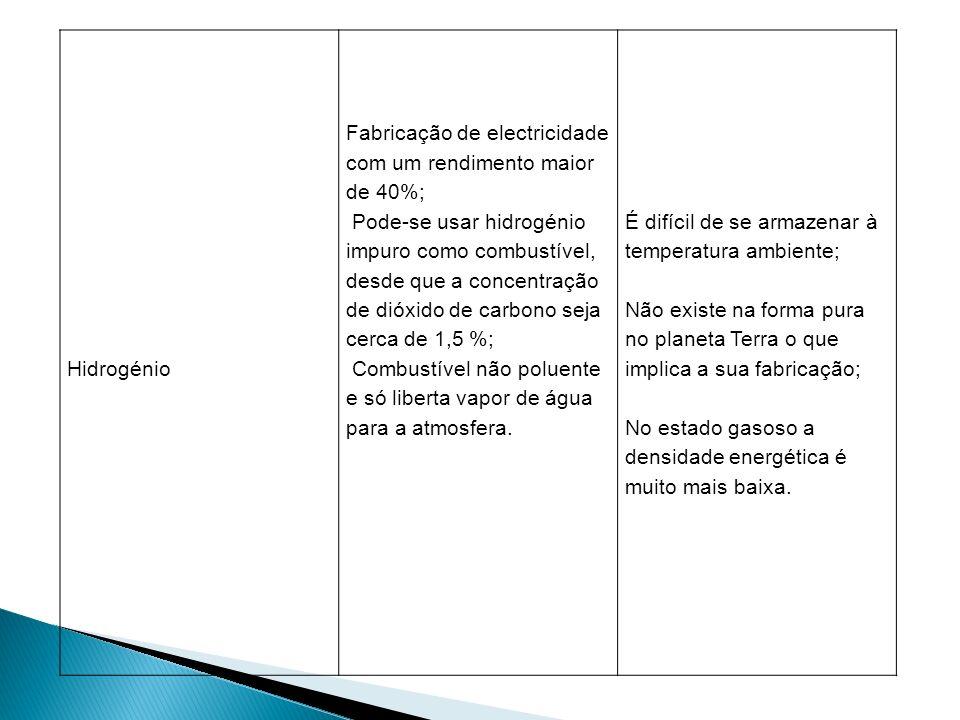 Hidrogénio Fabricação de electricidade com um rendimento maior de 40%; Pode-se usar hidrogénio impuro como combustível, desde que a concentração de di