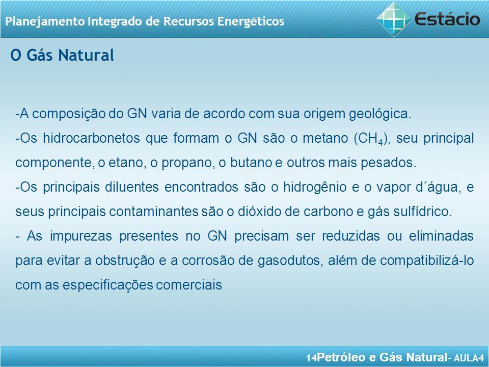 14 Petróleo e Gás Natural – AULA4 Planejamento Integrado de Recursos Energéticos -A composição do GN varia de acordo com sua origem geológica. -Os hid