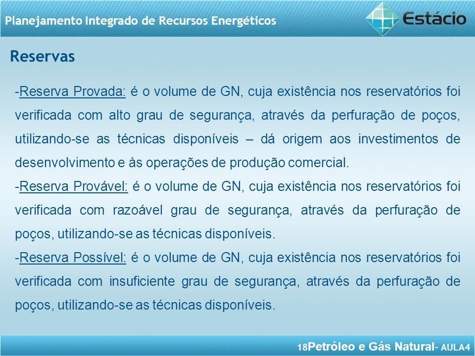18 Petróleo e Gás Natural – AULA4 Planejamento Integrado de Recursos Energéticos -Reserva Provada: é o volume de GN, cuja existência nos reservatórios