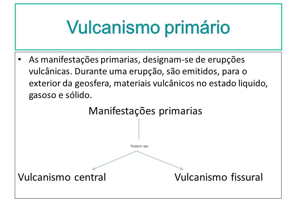 As manifestações primarias, designam-se de erupções vulcânicas. Durante uma erupção, são emitidos, para o exterior da geosfera, materiais vulcânicos n