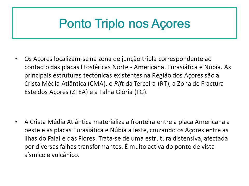 Os Açores localizam-se na zona de junção tripla correspondente ao contacto das placas litosféricas Norte - Americana, Eurasiática e Núbia. As principa