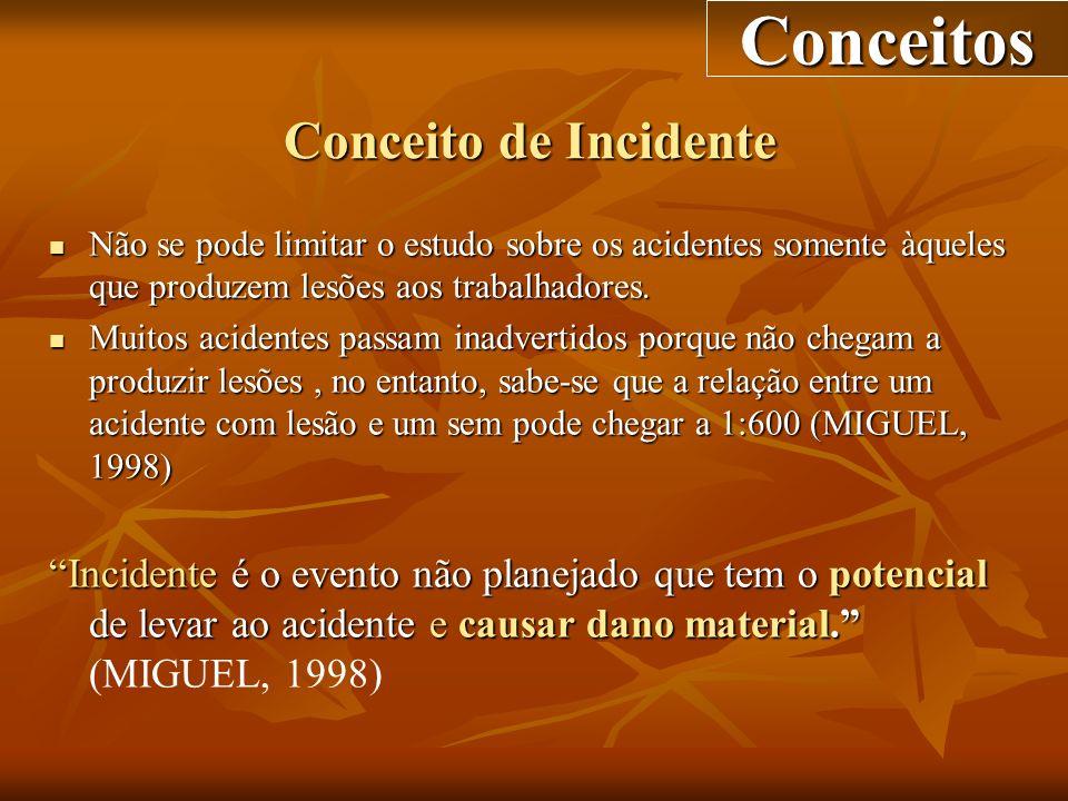 Conceito de Incidente Não se pode limitar o estudo sobre os acidentes somente àqueles que produzem lesões aos trabalhadores. Não se pode limitar o est