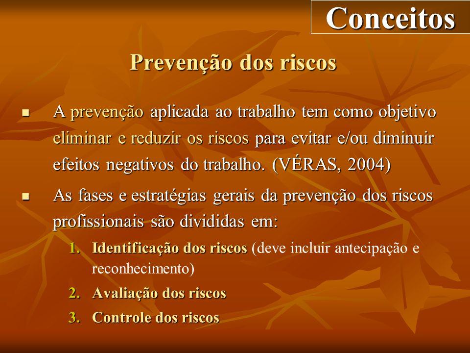 Prevenção dos riscos A prevenção aplicada ao trabalho tem como objetivo eliminar e reduzir os riscos para evitar e/ou diminuir efeitos negativos do tr