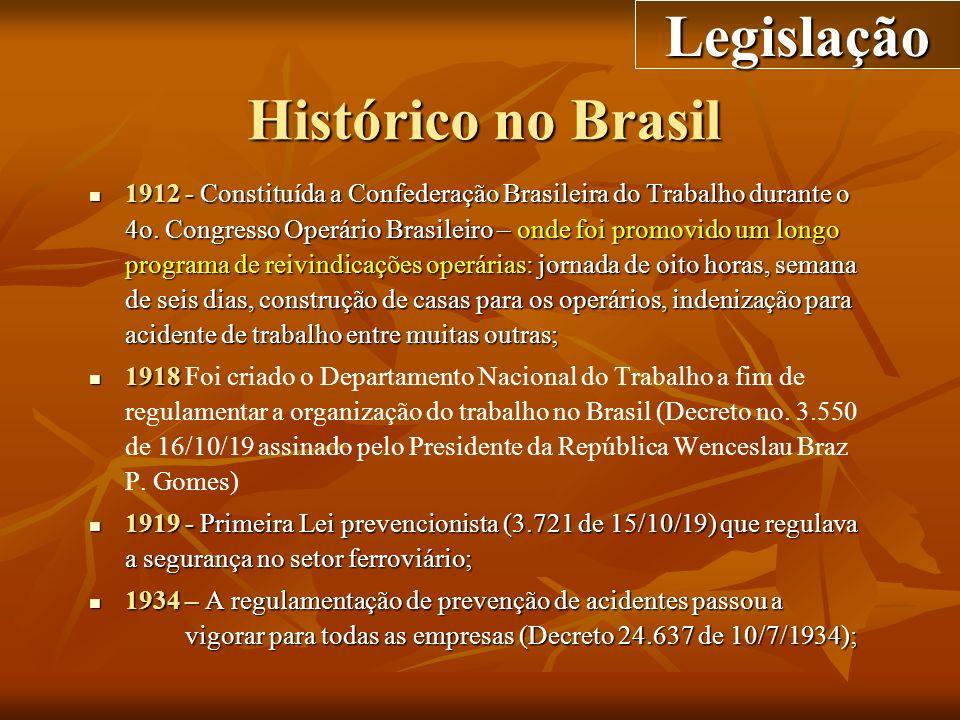 Histórico no Brasil 1912 - Constituída a Confederação Brasileira do Trabalho durante o 4o. Congresso Operário Brasileiro – onde foi promovido um longo