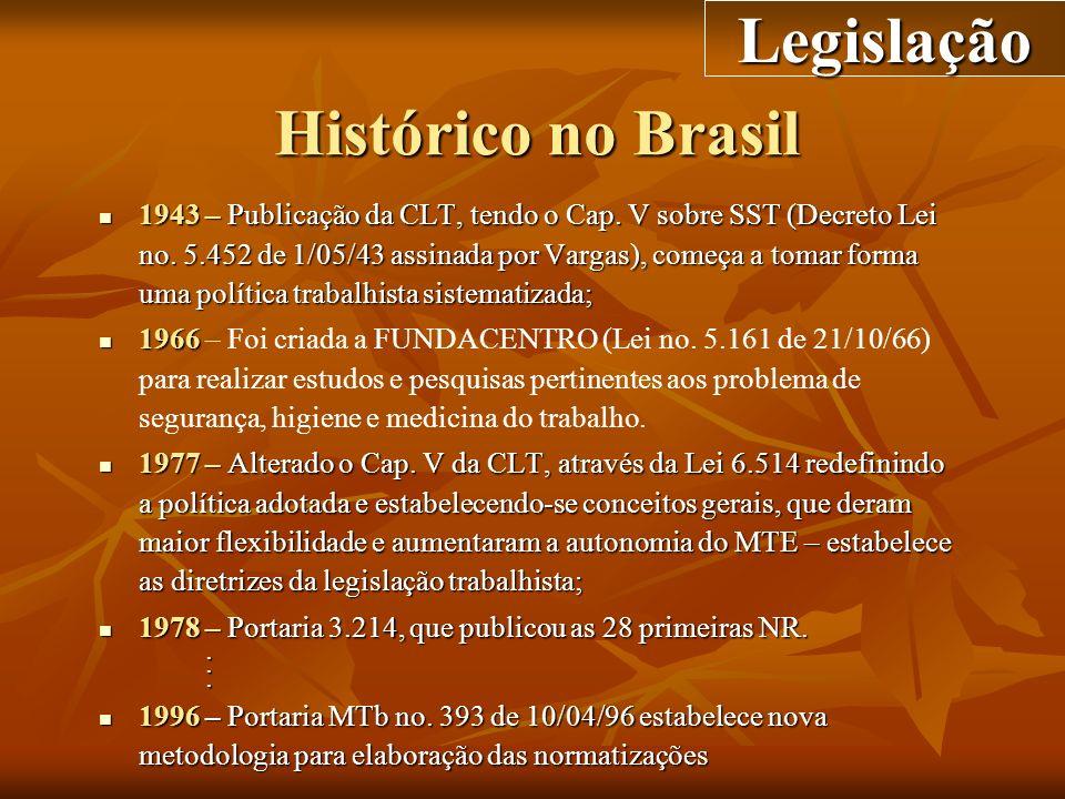 Histórico no Brasil 1943 – Publicação da CLT, tendo o Cap. V sobre SST (Decreto Lei no. 5.452 de 1/05/43 assinada por Vargas), começa a tomar forma um