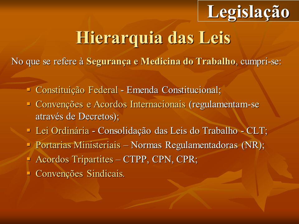 Hierarquia das Leis No que se refere à Segurança e Medicina do Trabalho, cumpri-se: Constituição Federal - Emenda Constitucional; Constituição Federal